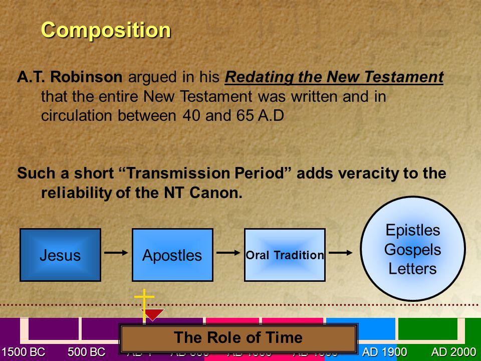 1500 BC 500 BC AD1 AD 500 AD 1000 AD 1500 AD 1900 AD 2000 Composition Composition JesusApostles Oral Tradition Epistles Gospels Letters A.T. Robinson