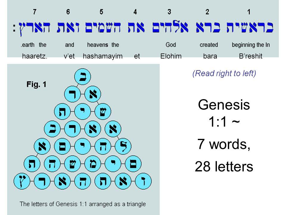 (Read right to left) Genesis 1:1 ~ 7 words, 28 letters B'reshitbaraElohimet haaretz.