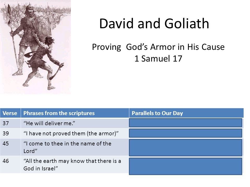 David and Goliath VersePhrases from the scripturesParallels to Our Day 37 He will deliver me. The Lord will deliver us today 39 I have not proved them (the armor) What armor have I proved, or tested.