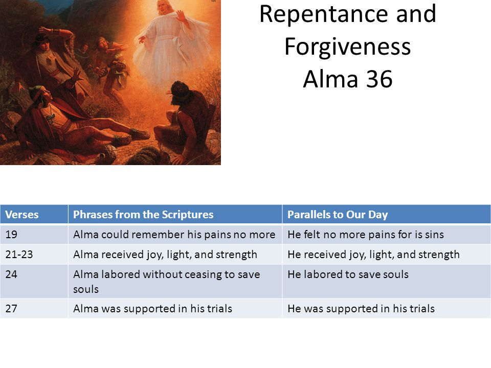 Repentance and Forgiveness Alma 36 VersesPhrases from the ScripturesParallels to Our Day 19Alma could remember his pains no moreHe felt no more pains for is sins 21-23Alma received joy, light, and strengthHe received joy, light, and strength 24Alma labored without ceasing to save souls He labored to save souls 27Alma was supported in his trialsHe was supported in his trials
