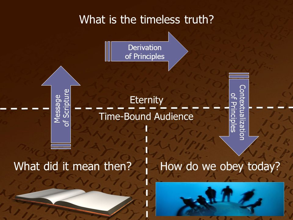 What is the timeless truth. How do we obey today What did it mean then.