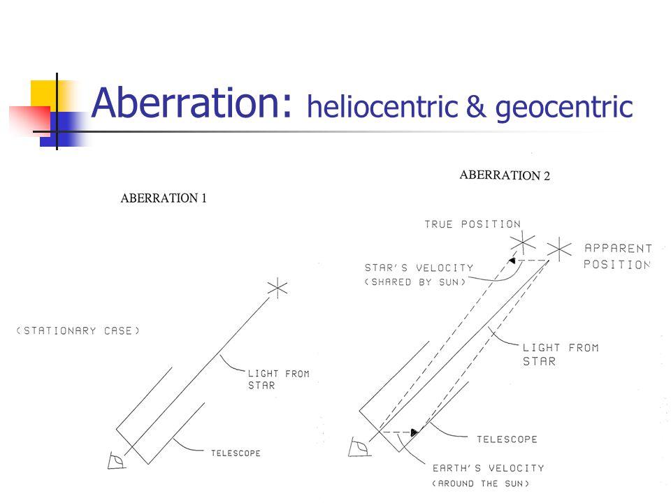 Aberration: heliocentric & geocentric