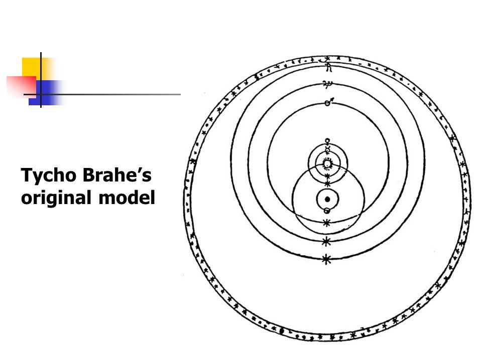 Tycho Brahe's original model