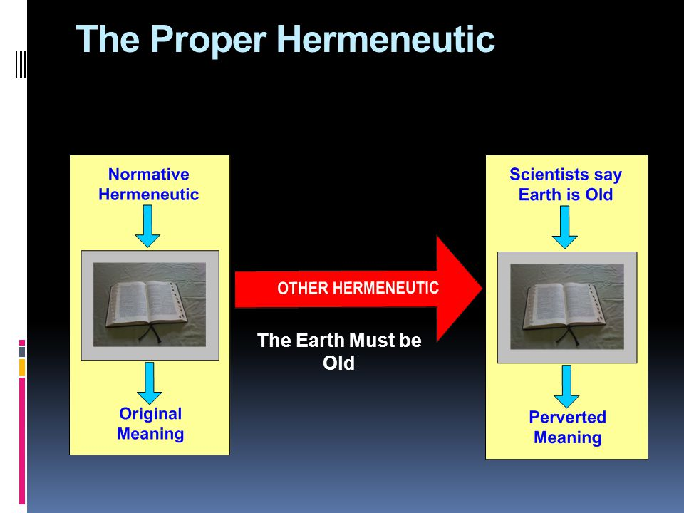 The Proper Hermeneutic The Earth Must be Old