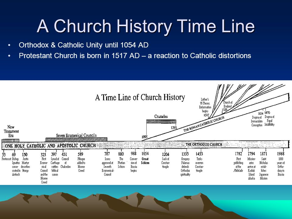 A Church History Time Line Orthodox & Catholic Unity until 1054 AD Protestant Church is born in 1517 AD – a reaction to Catholic distortions