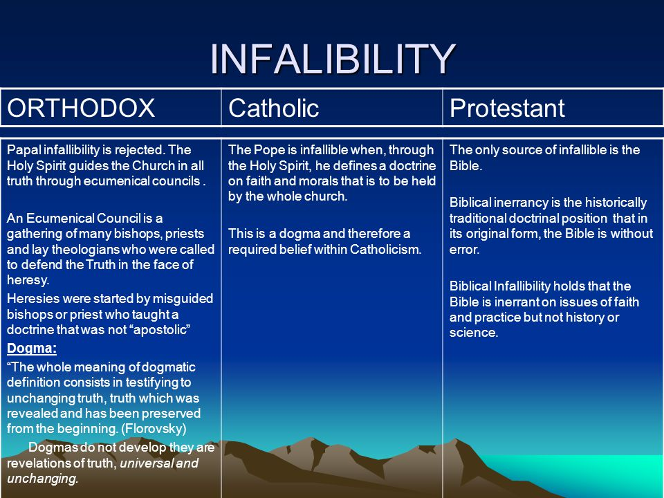 INFALIBILITY Papal infallibility is rejected.