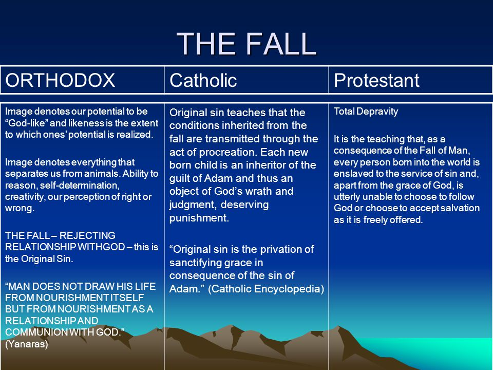 THE FALL Image denotes our potential to be God-like and likeness is the extent to which ones' potential is realized.