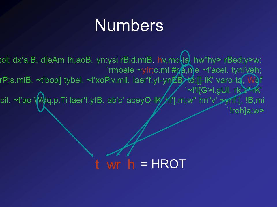 Numbers hn V B; ynIVeh; vd,xol; dx a,B. d[eAm lh,aoB.