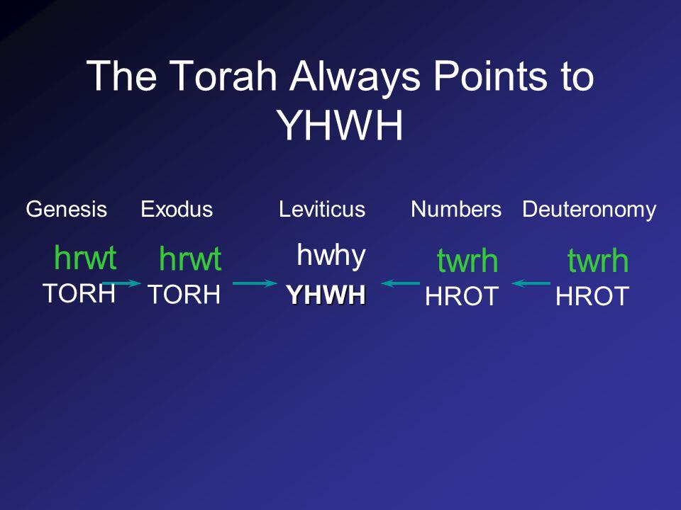 The Torah Always Points to YHWH Genesis Exodus Leviticus Numbers Deuteronomy hrwt TORH twrh HROT twrh HROT hwhy YHWH YHWH hrwt TORH