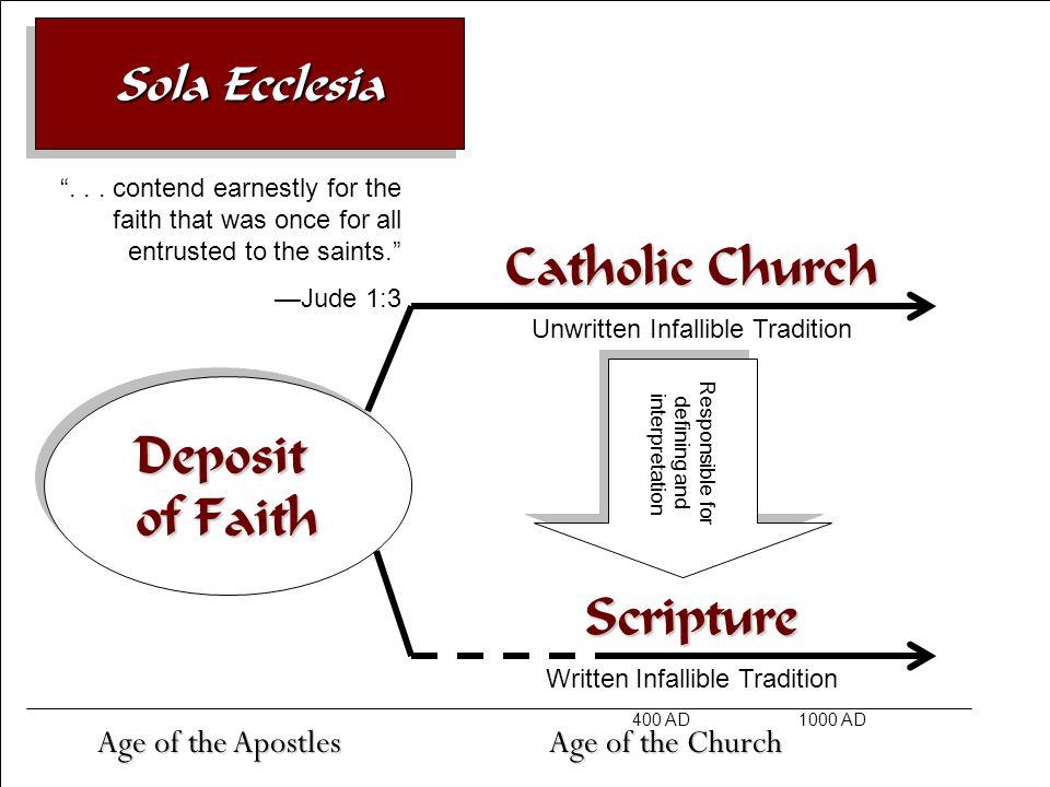 Deposit of Faith Deposit Age of the Apostles ...