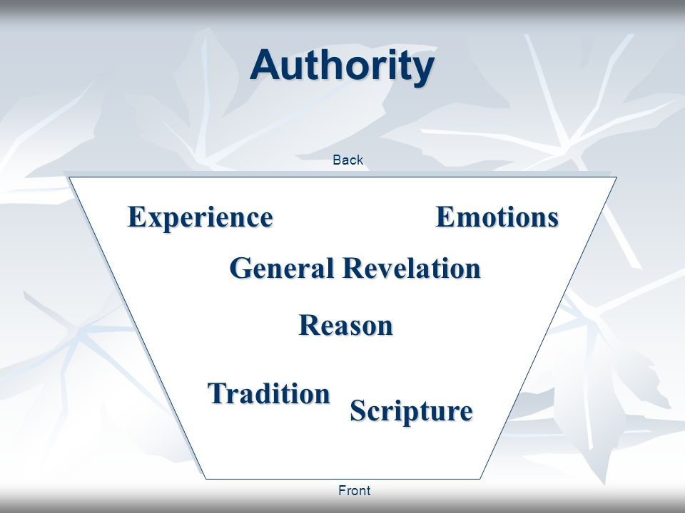 Authority Scripture Tradition Experience General Revelation Reason Emotions Back Front