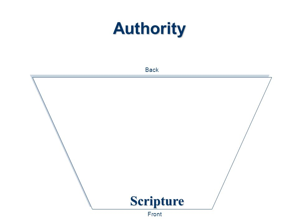 Authority Scripture Back Front
