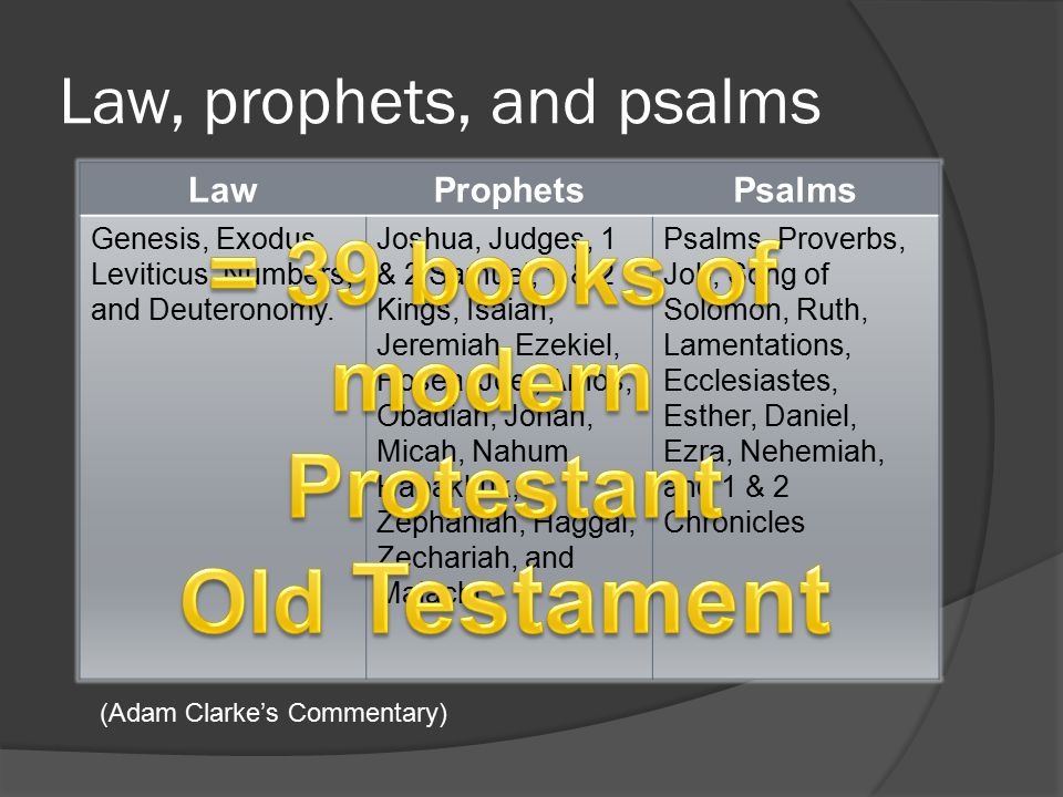 Law, prophets, and psalms LawProphetsPsalms Genesis, Exodus, Leviticus, Numbers, and Deuteronomy.