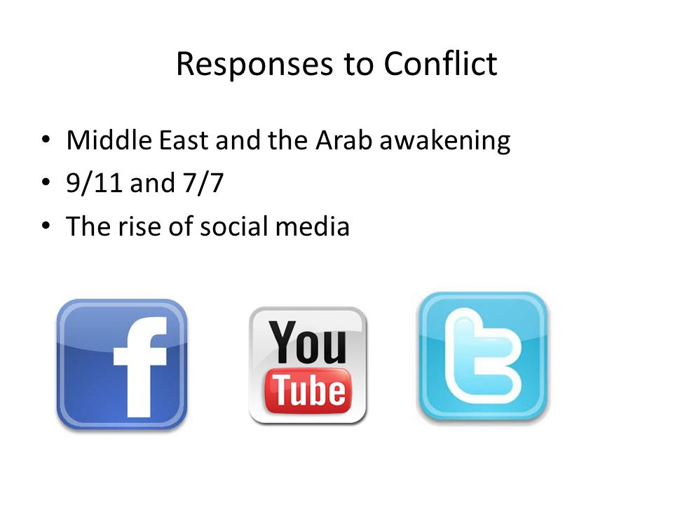 Responses to Conflict Middle East and the Arab awakening 9/11 and 7/7 The rise of social media