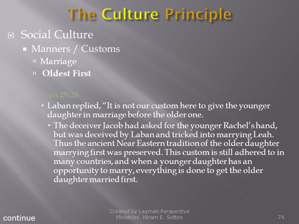 """ Social Culture  Manners / Customs  Marriage  Oldest First Gen 29:26  Laban replied, """"It is not our custom here to give the younger daughter in m"""