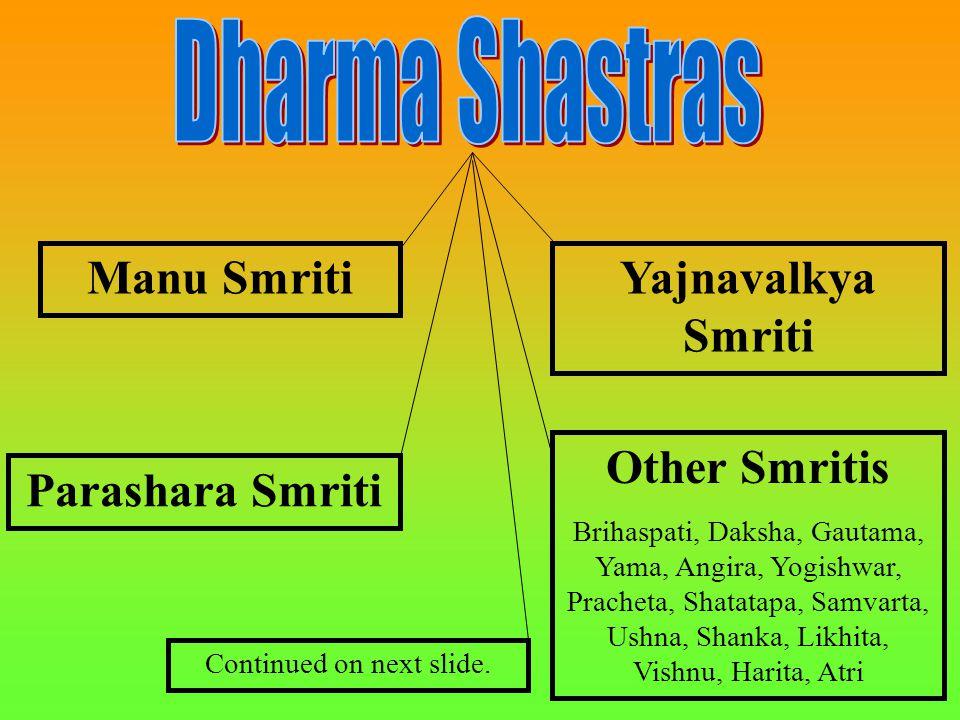 Manu Smriti Parashara Smriti Yajnavalkya Smriti Other Smritis Brihaspati, Daksha, Gautama, Yama, Angira, Yogishwar, Pracheta, Shatatapa, Samvarta, Ushna, Shanka, Likhita, Vishnu, Harita, Atri Continued on next slide.
