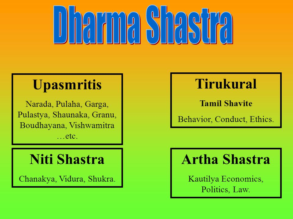 Upasmritis Narada, Pulaha, Garga, Pulastya, Shaunaka, Granu, Boudhayana, Vishwamitra …etc.