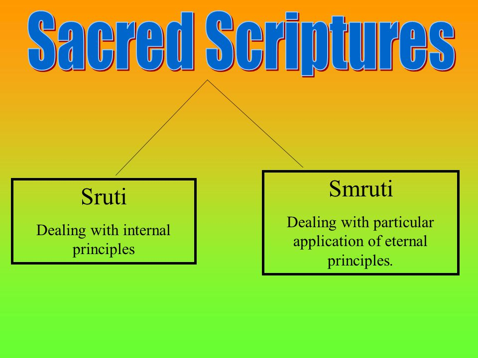 Sruti Dealing with internal principles Smruti Dealing with particular application of eternal principles.