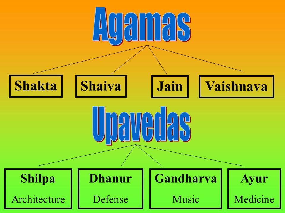 Shakta Vaishnava Shaiva Jain Ayur Medicine Gandharva Music Dhanur Defense Shilpa Architecture