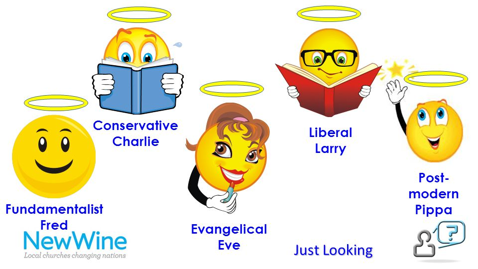 Fundamentalist Fred Conservative Charlie Evangelical Eve Liberal Larry Post- modern Pippa Just Looking