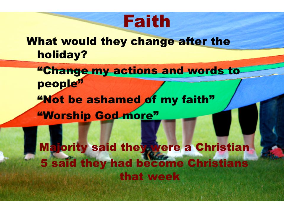 "Faith What would they change after the holiday? ""Change my actions and words to people"" ""Not be ashamed of my faith"" ""Worship God more"" Majority said"