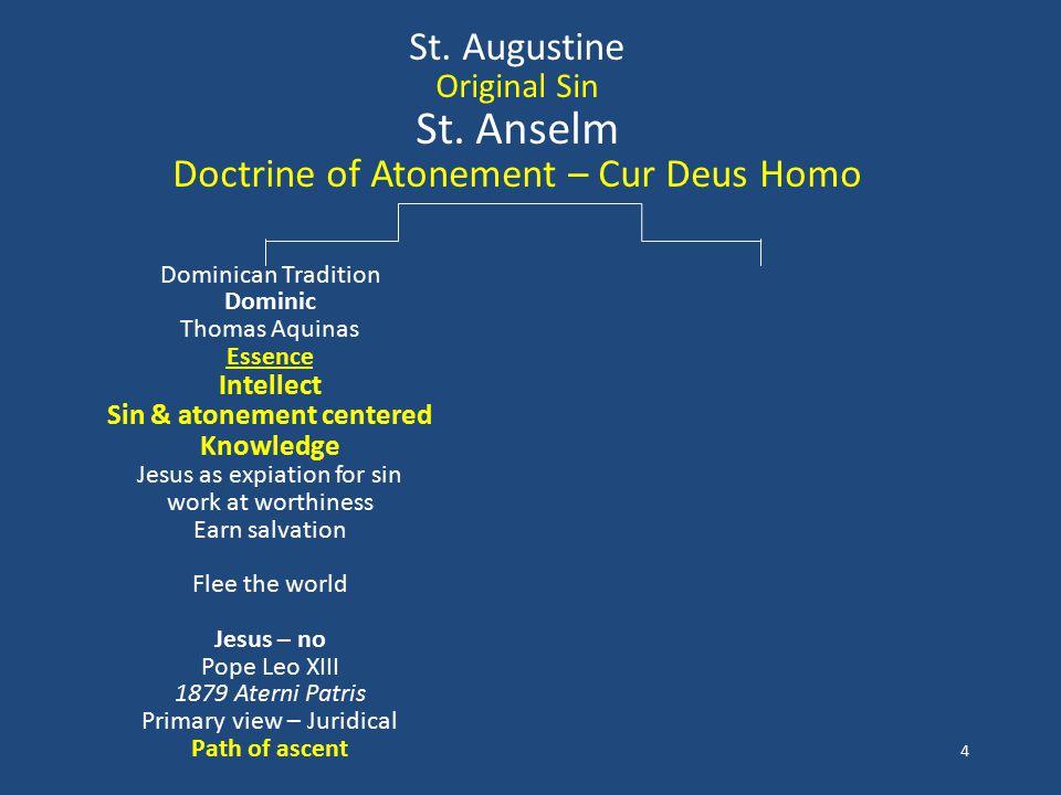 5 Spirituality for the 2 halves of Life 2 nd Half 1 st Half – Ascent Observance & Faithful attendance hot topics e.g.