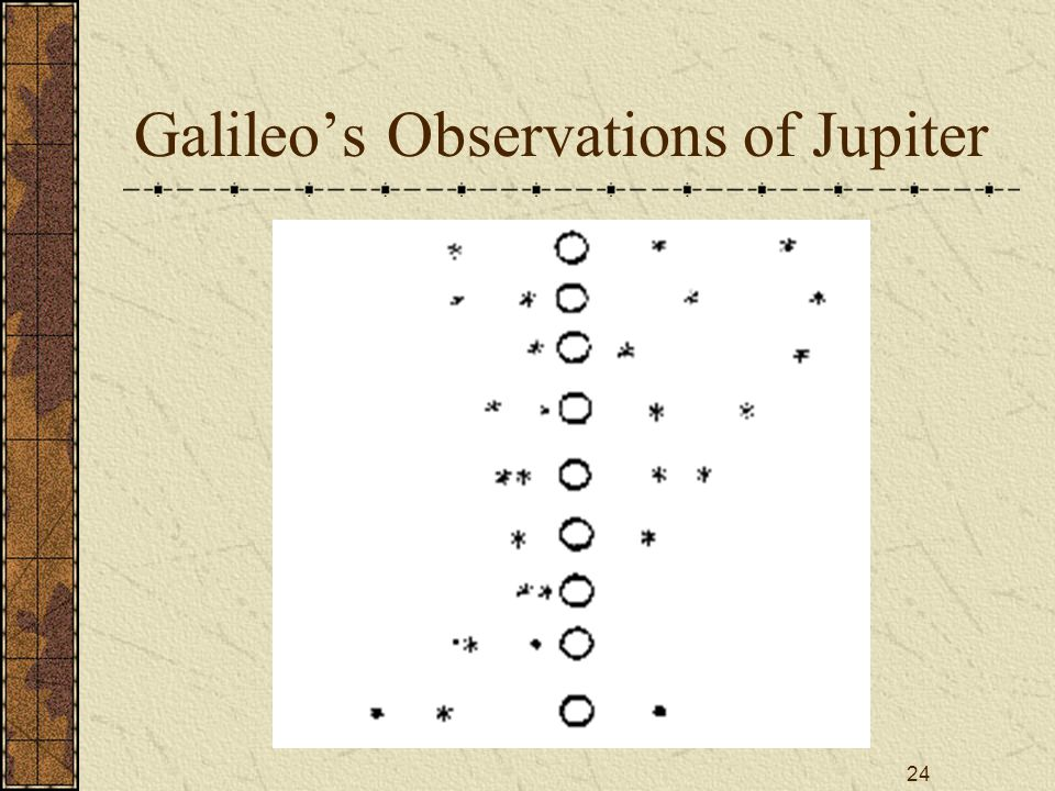 24 Galileo's Observations of Jupiter