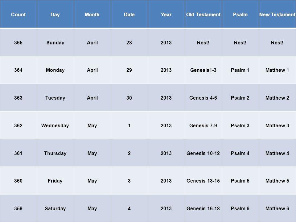 The First Week CountDayMonthDateYearOld TestamentPsalmNew Testament 365SundayApril282013Rest.