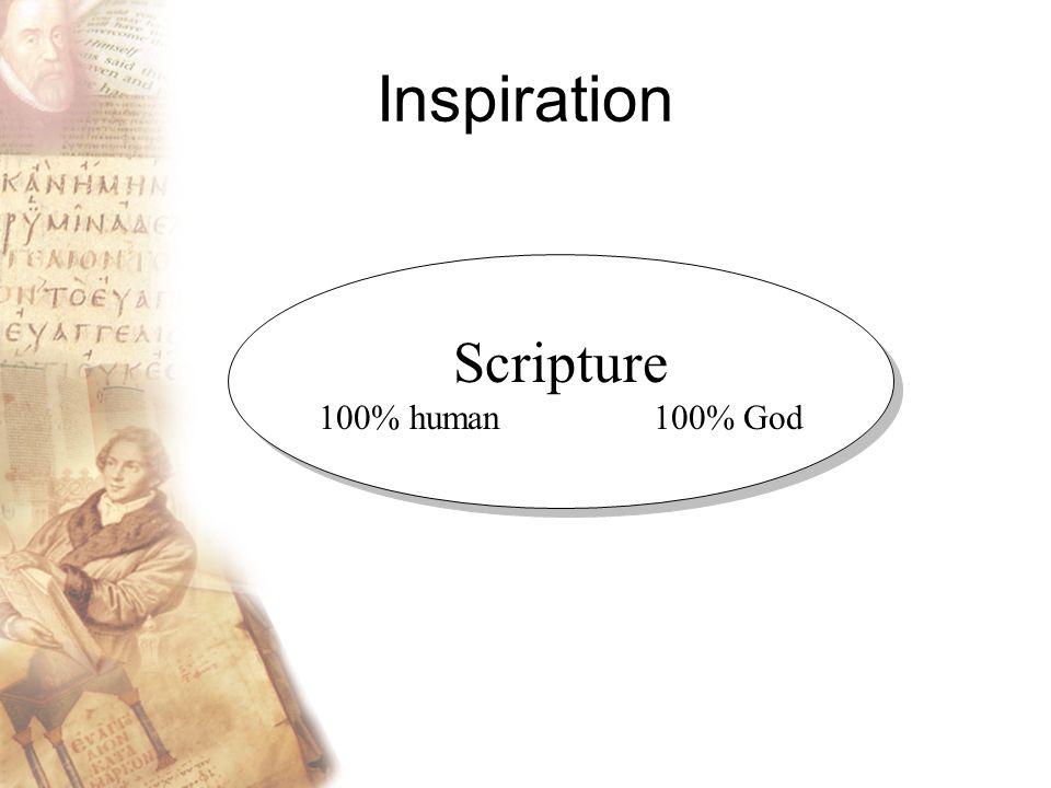 Inspiration Scripture 100% human 100% God Scripture 100% human 100% God