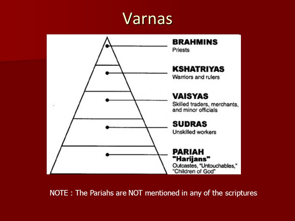 Varnas NOTE : The Pariahs are NOT mentioned in any of the scriptures