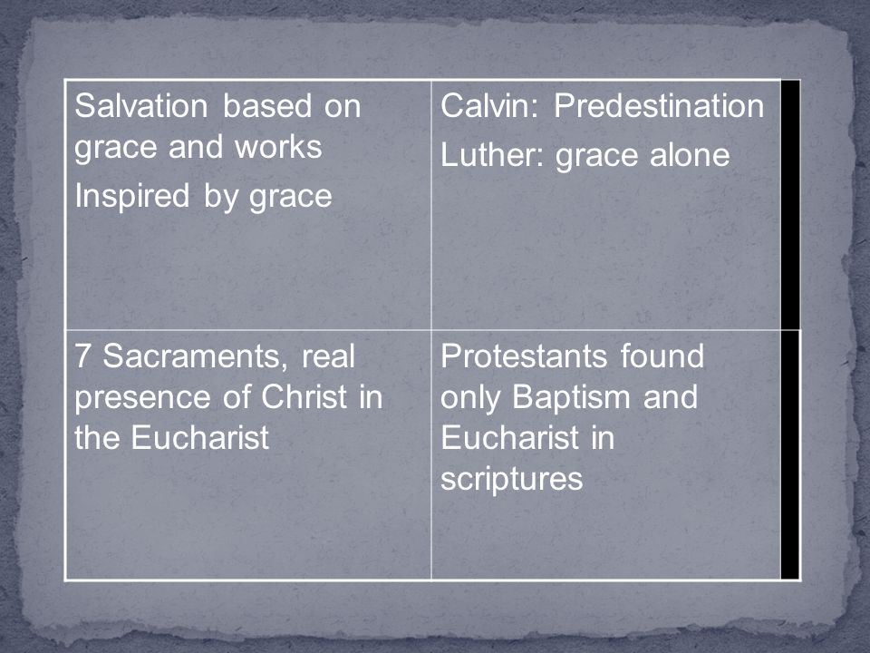 ResultsReason Scriptures Church has final word on Scriptural interpretation Faith based on Scripture and Tradition Luther: interpreted by the individual Scripture alone
