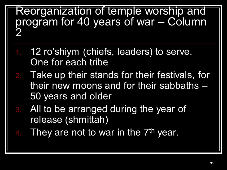 90 Reorganization of temple worship and program for 40 years of war – Column 2  12 ro'shiym (chiefs, leaders) to serve.