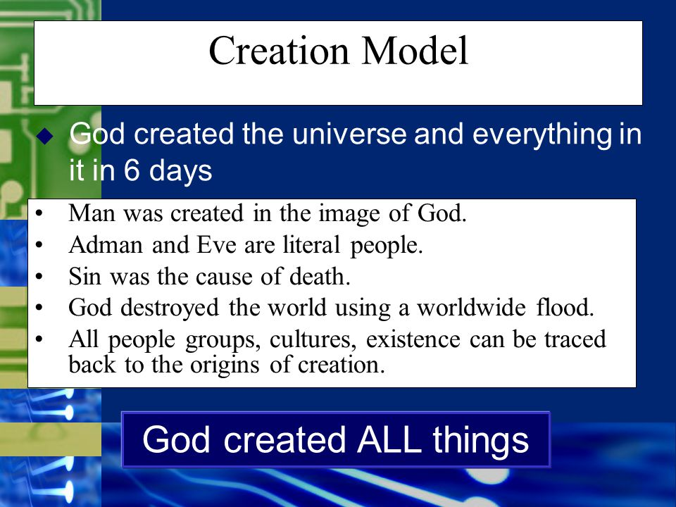 Creation Model Man was created in the image of God.