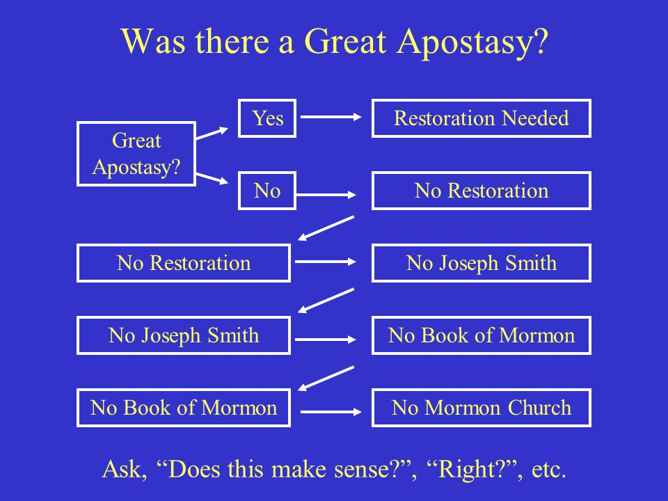 "Ask, ""Does this make sense?"", ""Right?"", etc. No Mormon ChurchNo Book of Mormon Great Apostasy? Restoration NeededYes No No RestorationNo Joseph Smith"