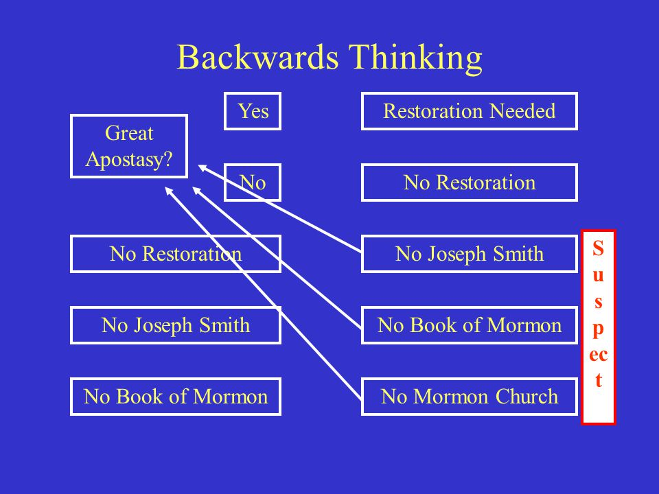 No Mormon Church No Book of Mormon Great Apostasy? Restoration NeededYes NoNo Restoration No Joseph SmithNo Restoration No Joseph Smith No Book of Mor