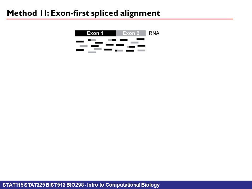 STAT115 STAT225 BIST512 BIO298 - Intro to Computational Biology Method 1I: Exon-first spliced alignment