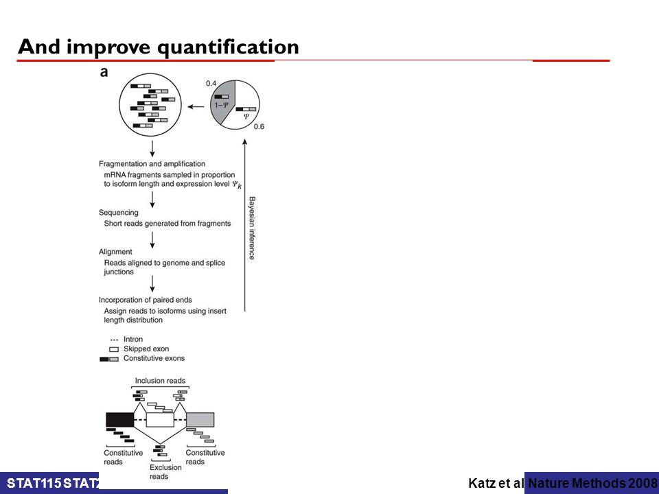 STAT115 STAT225 BIST512 BIO298 - Intro to Computational Biology And improve quantification Katz et al Nature Methods 2008