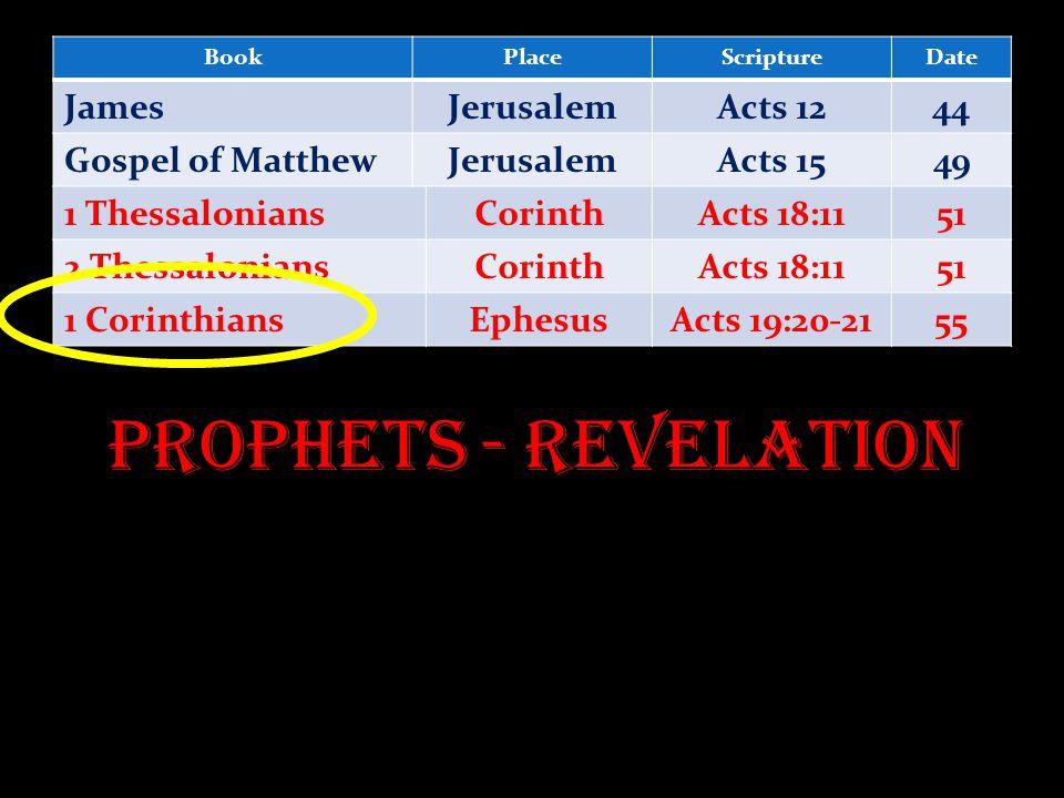 BookPlaceScriptureDate JamesJerusalemActs 1244 Gospel of MatthewJerusalemActs 1549 1 ThessaloniansCorinthActs 18:1151 2 ThessaloniansCorinthActs 18:1151 1 CorinthiansEphesusActs 19:20-2155 Prophets - Revelation