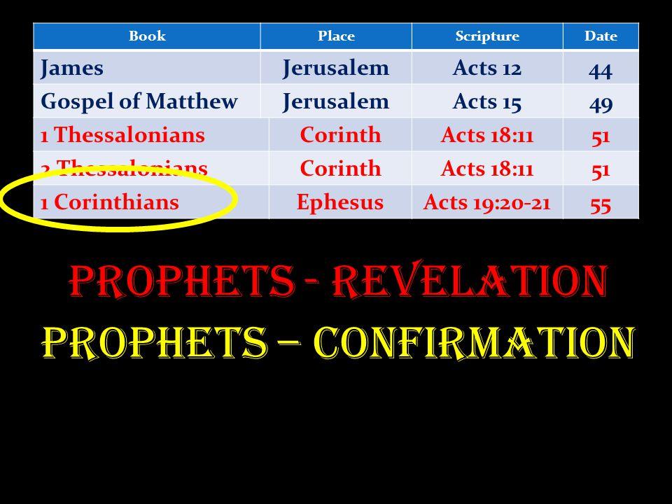 BookPlaceScriptureDate JamesJerusalemActs 1244 Gospel of MatthewJerusalemActs 1549 1 ThessaloniansCorinthActs 18:1151 2 ThessaloniansCorinthActs 18:1151 1 CorinthiansEphesusActs 19:20-2155 Prophets - Revelation Prophets – Confirmation