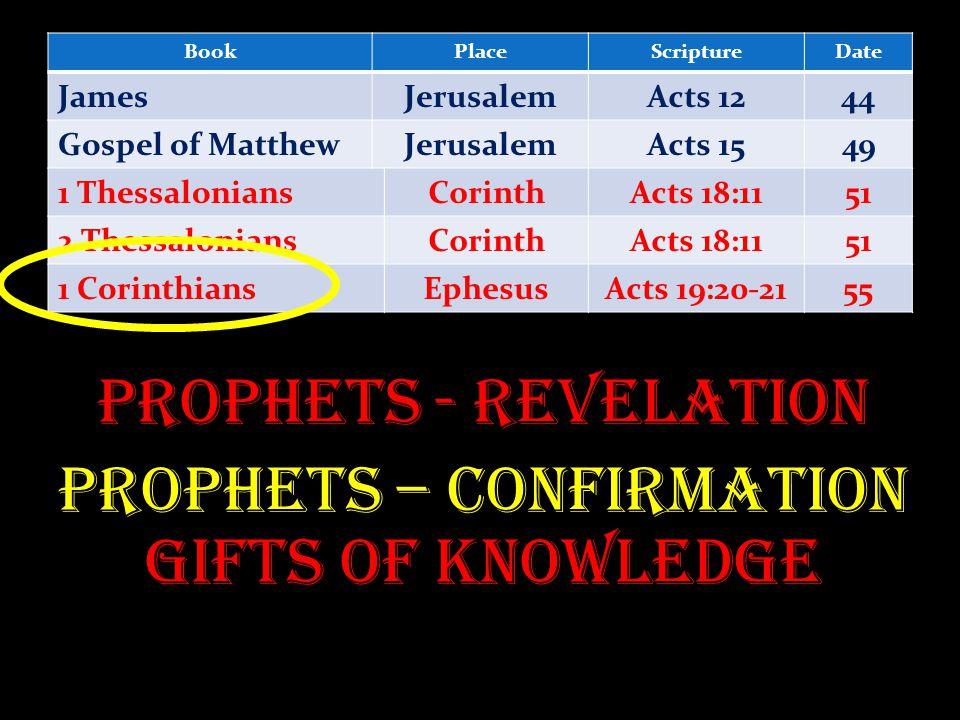 BookPlaceScriptureDate JamesJerusalemActs 1244 Gospel of MatthewJerusalemActs 1549 1 ThessaloniansCorinthActs 18:1151 2 ThessaloniansCorinthActs 18:1151 1 CorinthiansEphesusActs 19:20-2155 Prophets - Revelation Prophets – Confirmation Gifts of Knowledge