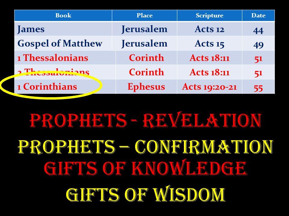 BookPlaceScriptureDate JamesJerusalemActs 1244 Gospel of MatthewJerusalemActs 1549 1 ThessaloniansCorinthActs 18:1151 2 ThessaloniansCorinthActs 18:1151 1 CorinthiansEphesusActs 19:20-2155 Prophets - Revelation Prophets – Confirmation Gifts of Knowledge Gifts of Wisdom