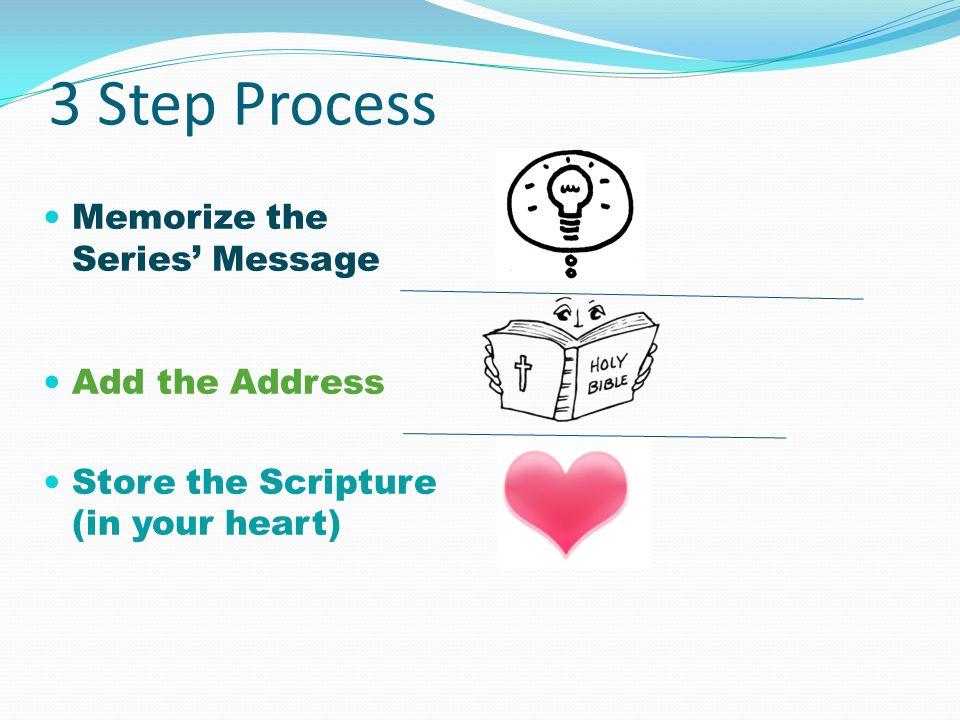 Memorize the Message Q.How do I Live the New Life.