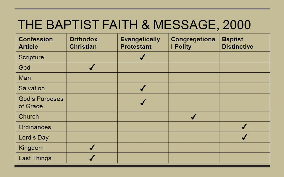 THE BAPTIST FAITH & MESSAGE, 2000 Confession Article Orthodox Christian Evangelically Protestant Congregationa l Polity Baptist Distinctive Scripture