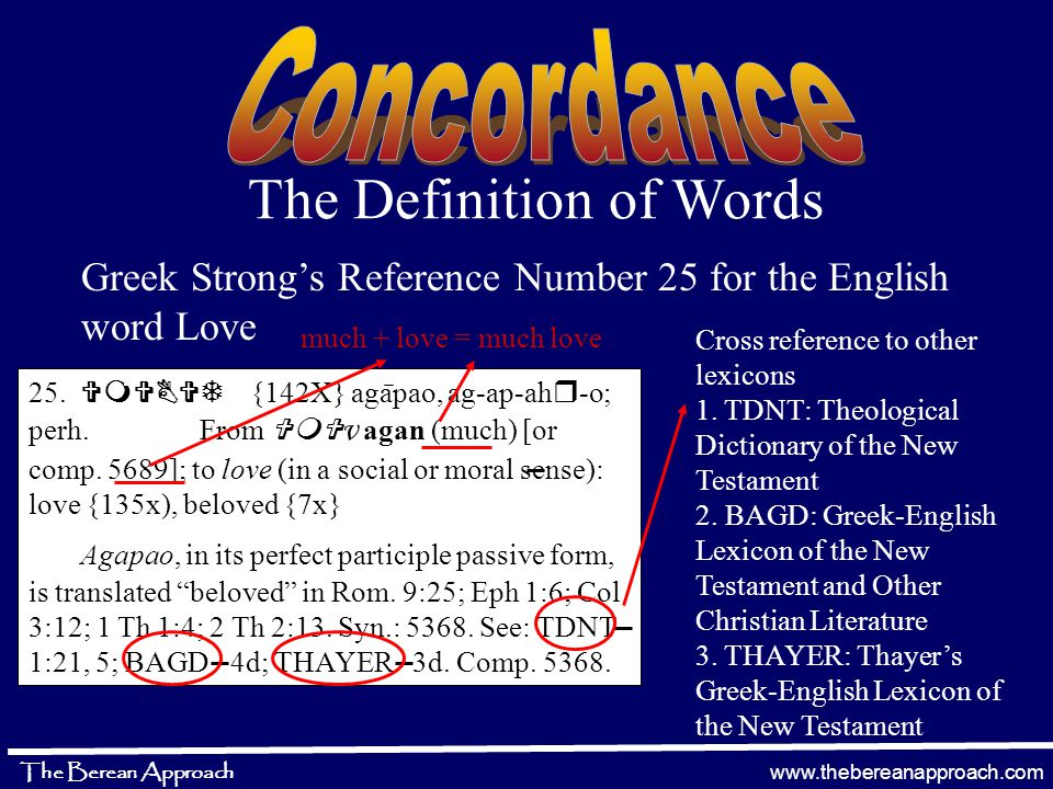 www.thebereanapproach.com The Berean Approach The Definition of Words READ THIS FIRST – How to Use the Greek Dictionary Transliteration and Pronunciation of the Greek Alphabet Translation of symbols and abbreviations Greek Dictionary of the New Testament –Let's look up Greek Strong's Reference Number 25