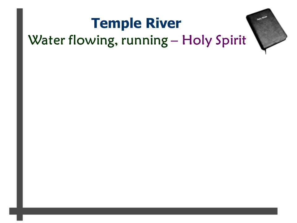 Temple River Water flowing, running – Holy Spirit