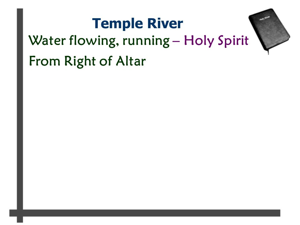 Temple River Water flowing, running – Holy Spirit From Right of Altar