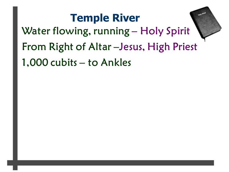 Temple River Water flowing, running – Holy Spirit From Right of Altar –Jesus, High Priest 1,000 cubits – to Ankles