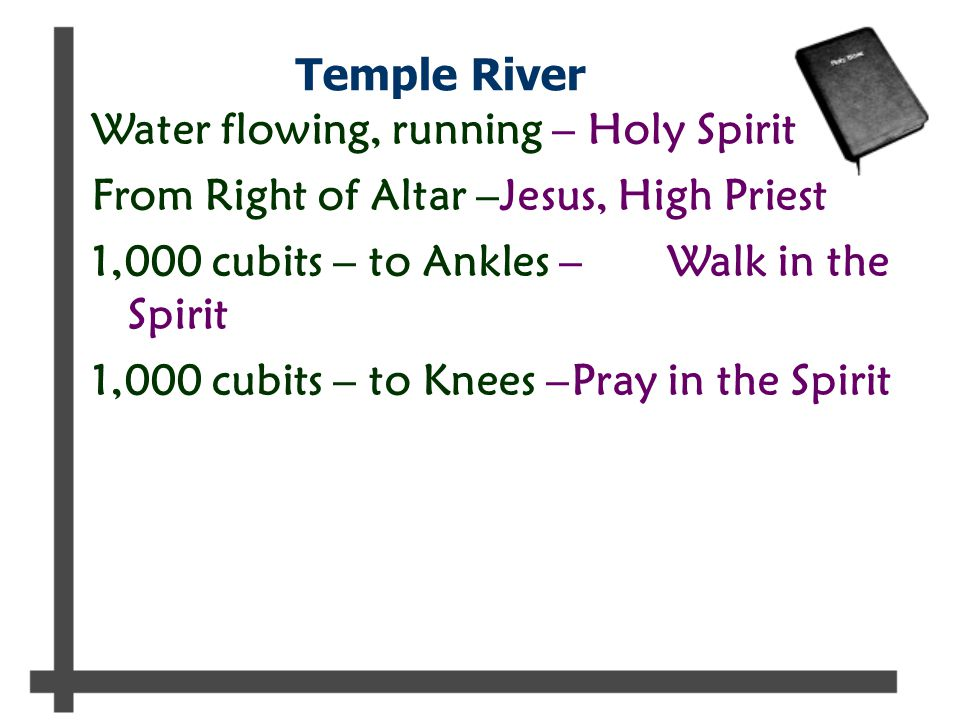 Temple River Water flowing, running – Holy Spirit From Right of Altar –Jesus, High Priest 1,000 cubits – to Ankles –Walk in the Spirit 1,000 cubits – to Knees –Pray in the Spirit