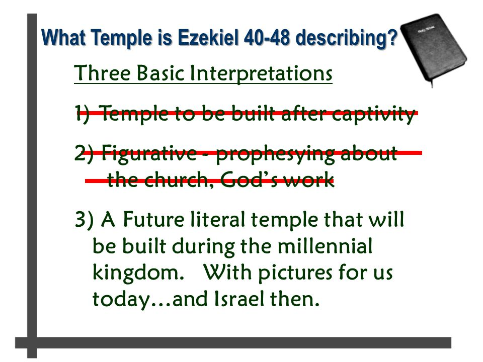 What Temple is Ezekiel 40-48 describing.