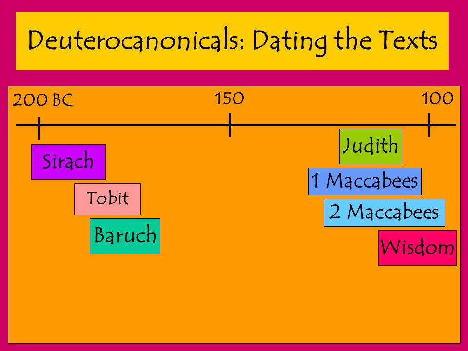 Deuterocanonicals: Dating the Texts Baruch Tobit Judith Wisdom Sirach 1 Maccabees 2 Maccabees 200 BC 100150